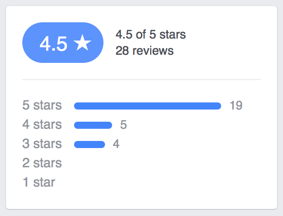 How To Attract More People To Your Sports Club: Facebook Reviews